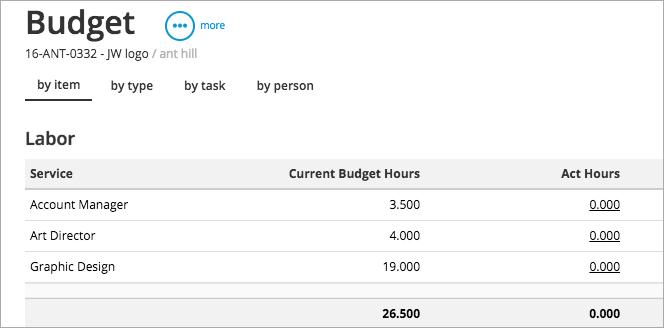 Budget2