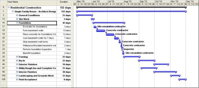 Gantt-Chart-1-construction