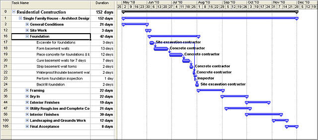 Gantt-Chart-1-construction