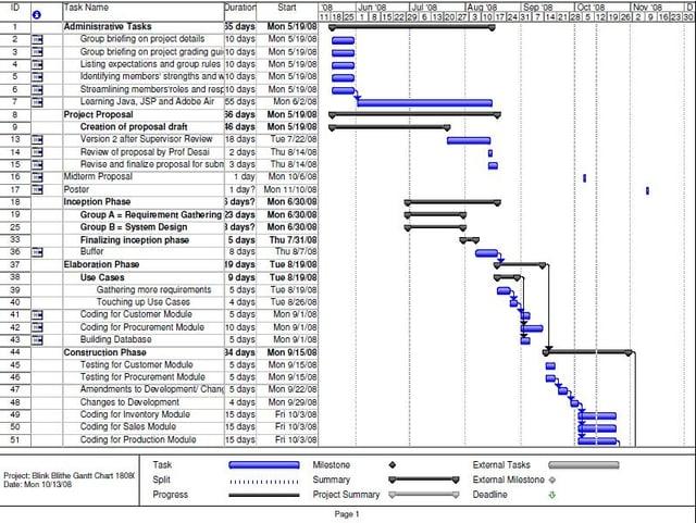 Gantt_Chart_01.jpg