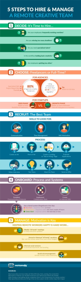 Workamajig_-_Infographic_-_Remote_Team.jpg