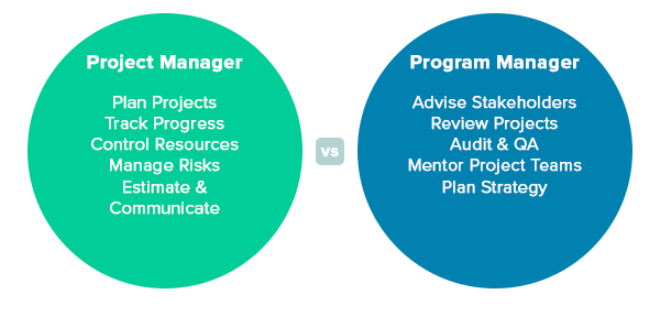 program-manager-vs-project-manager-1.png