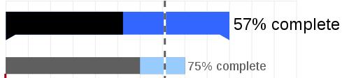 progress-bars-in-chart.png