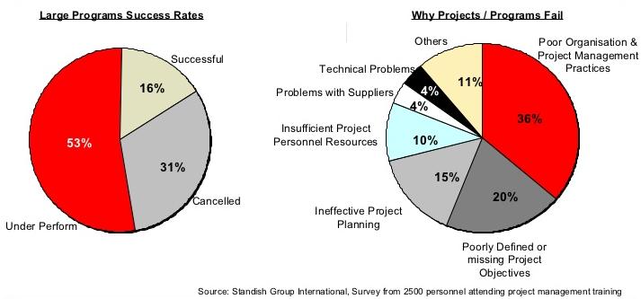 project-stattistics.png