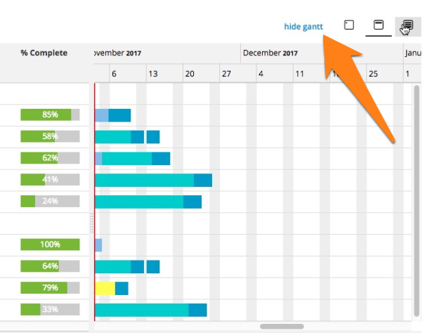 the definitive guide to gantt charts for project management 2017