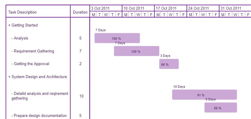 design-gantt-chart