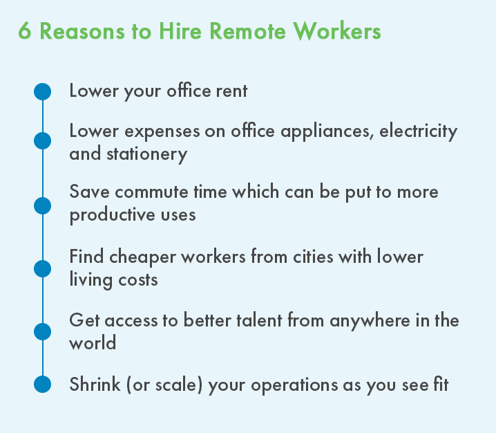 reasons-to-hire-remote-workers