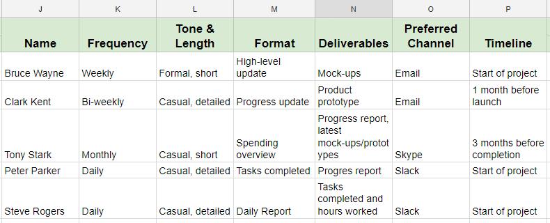 spreadsheet5